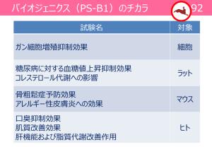 PS-B1エビデンスリスト