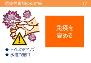 ウイルスと免疫