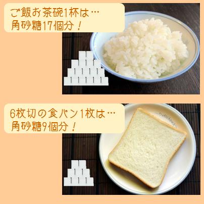 角砂糖いくつ分…?